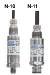 Wika N series transmitters - N-10 and N-11